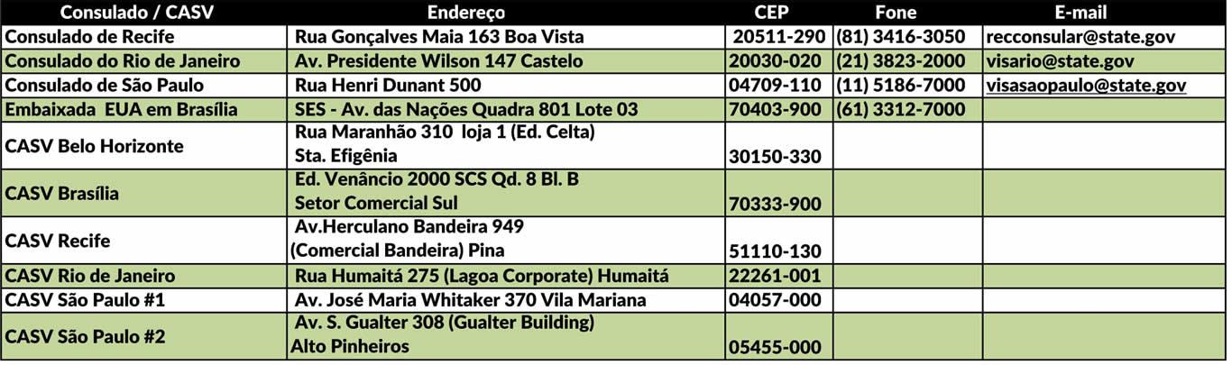 casv-e-consuladosem-excel-1